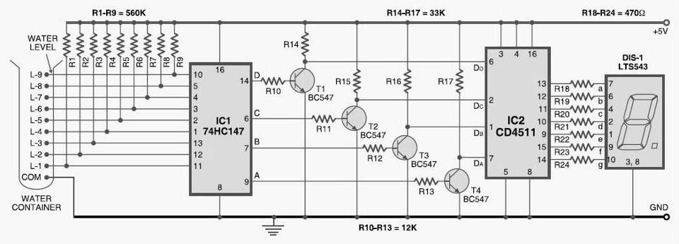 INDIKATOR KETINGGIAN AIR MENGGUNAKAN IC TTL Dan CMOS